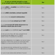 Aide Covid professionnels de la santé Normandie